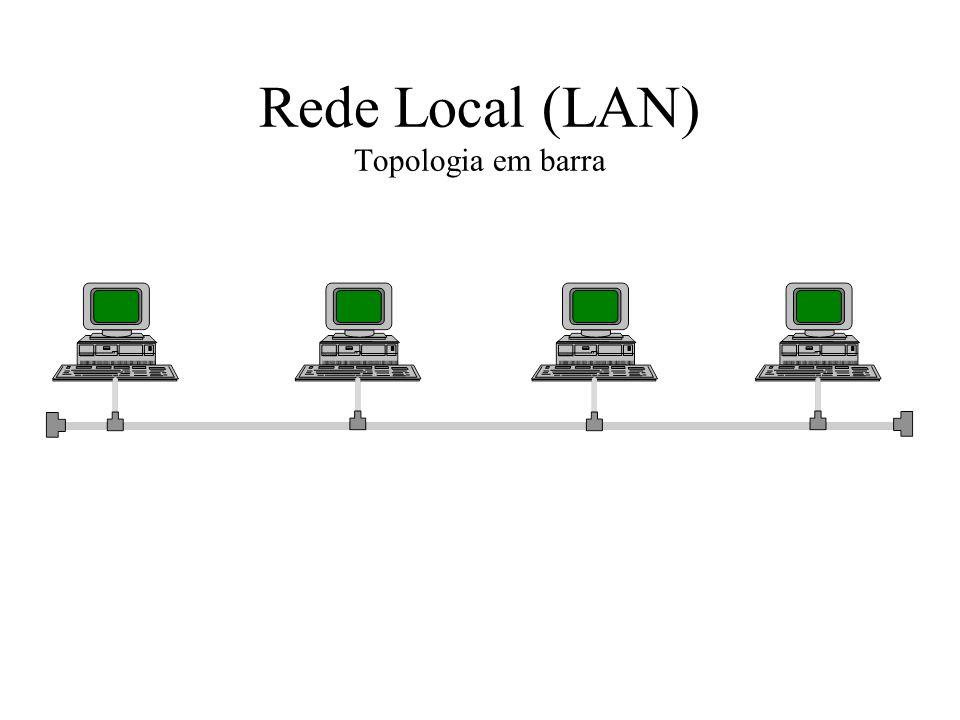Rede Local (LAN) Topologia em barra