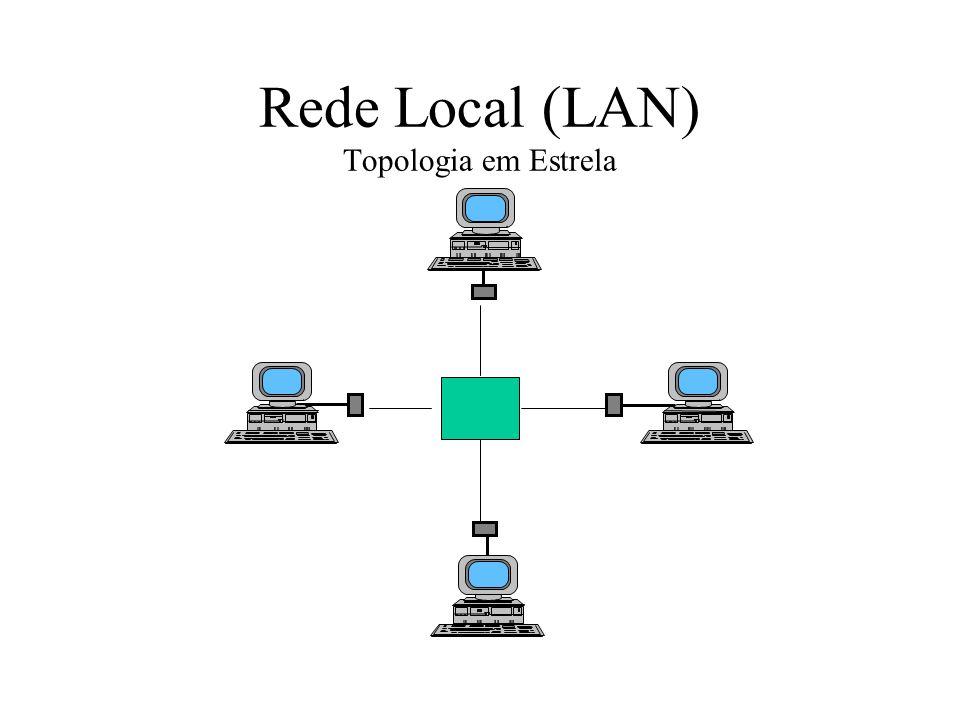 Rede Local (LAN) Topologia em Estrela