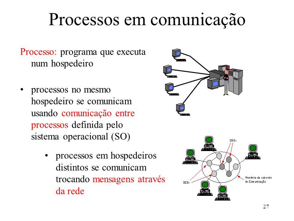 Processos em comunicação