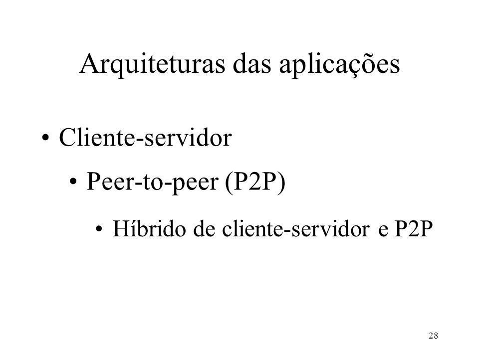 Arquiteturas das aplicações