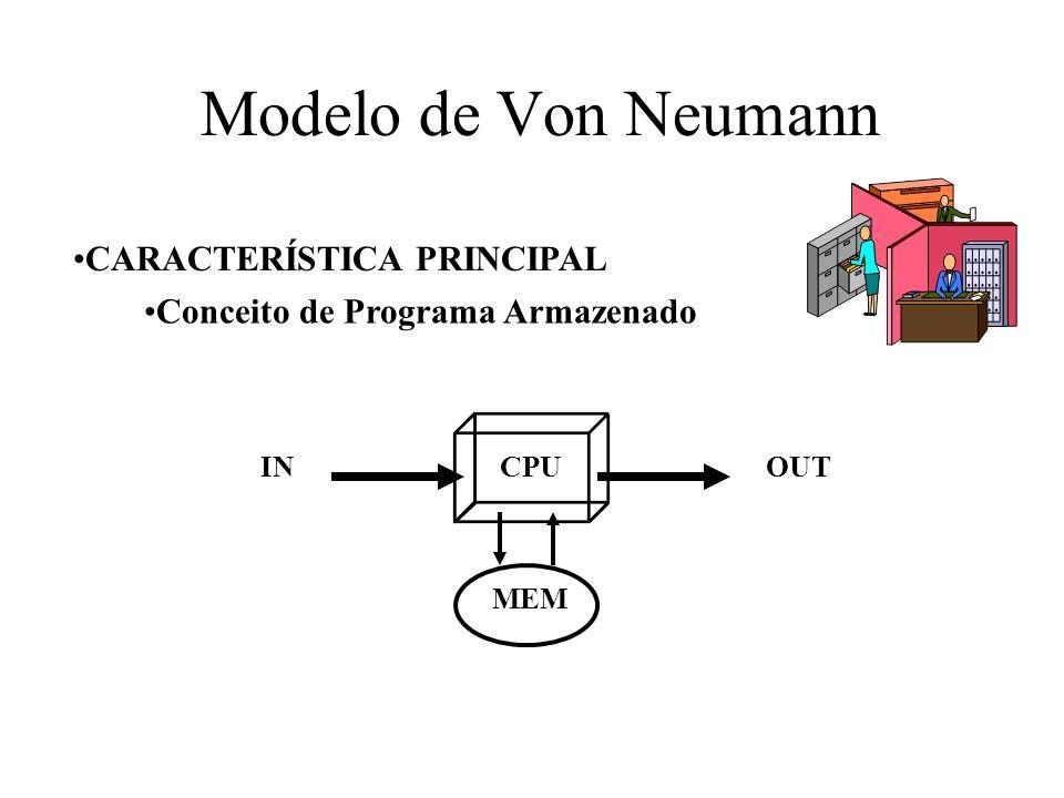 Modelo de Von Neumann CARACTERÍSTICA PRINCIPAL