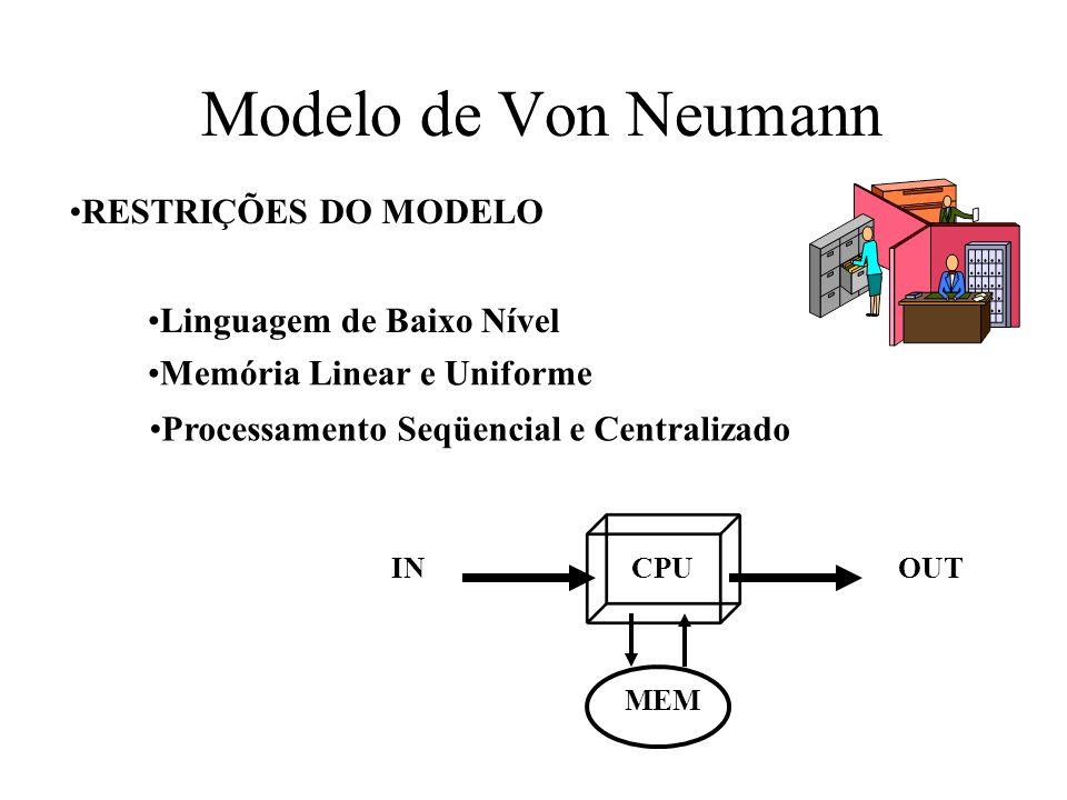 Modelo de Von Neumann RESTRIÇÕES DO MODELO Linguagem de Baixo Nível