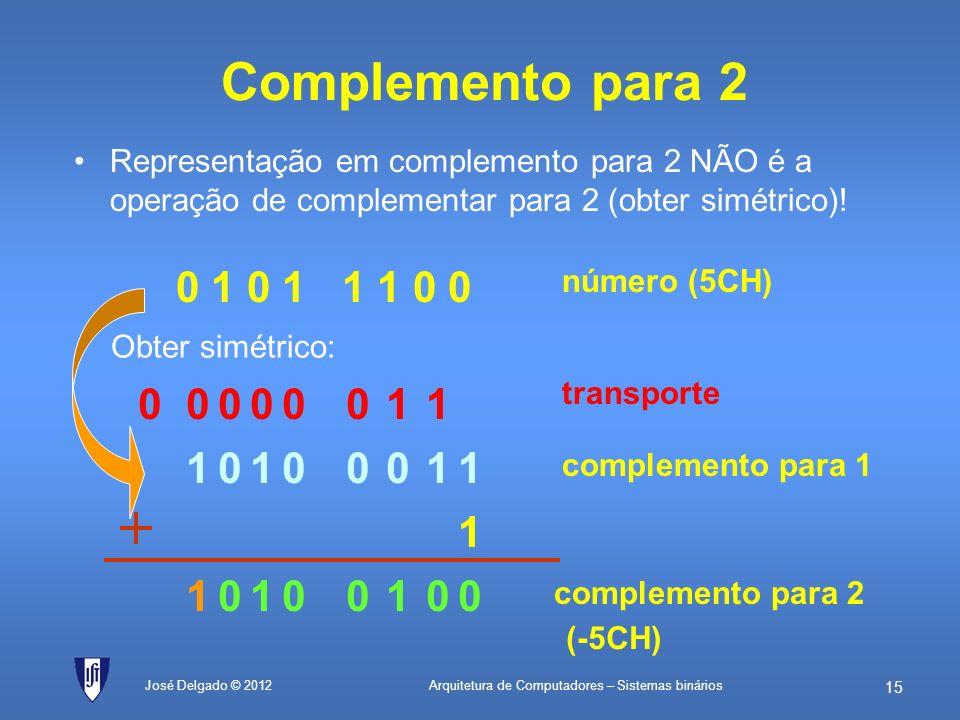 Complemento para 2 Representação em complemento para 2 NÃO é a operação de complementar para 2 (obter simétrico)!
