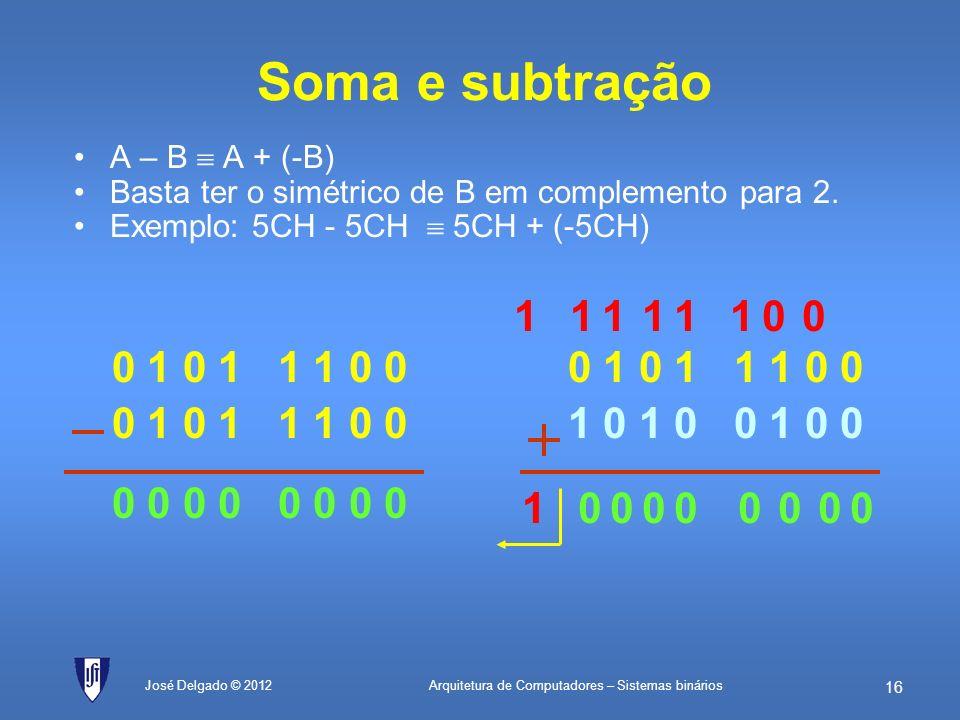 Soma e subtração A – B  A + (-B) Basta ter o simétrico de B em complemento para 2. Exemplo: 5CH - 5CH  5CH + (-5CH)