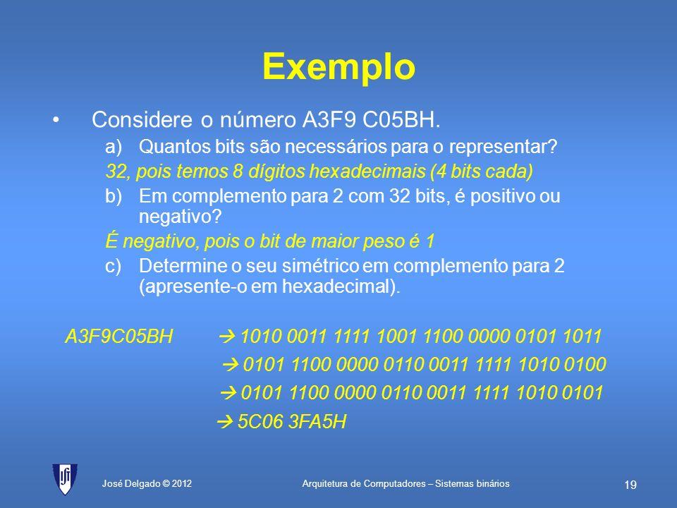 Exemplo Considere o número A3F9 C05BH.