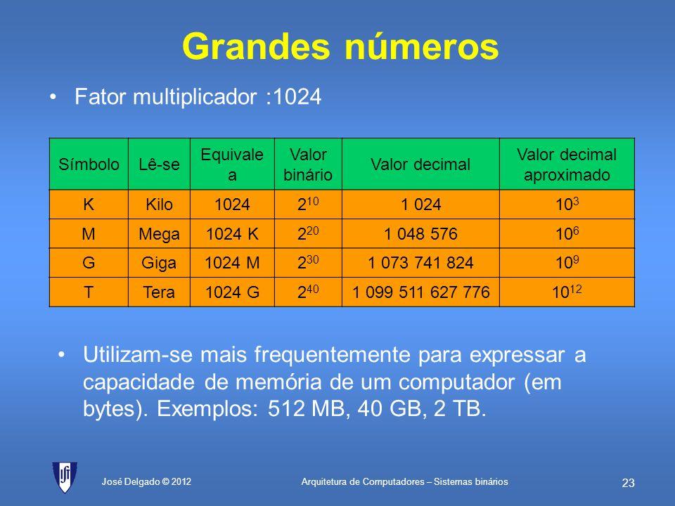 Valor decimal aproximado