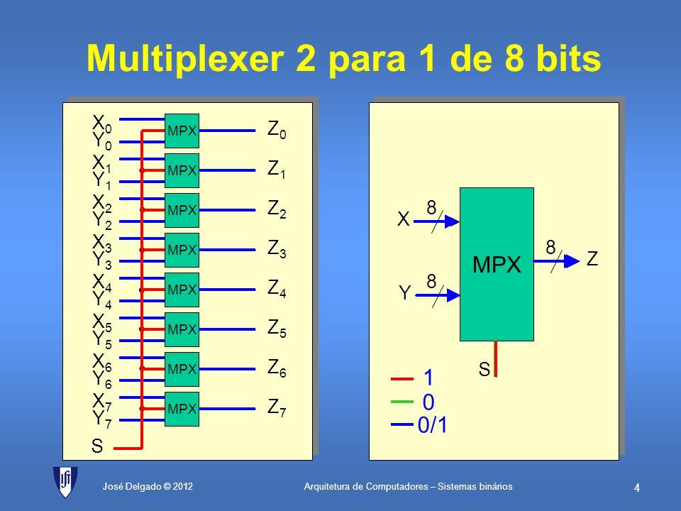Multiplexer 2 para 1 de 8 bits