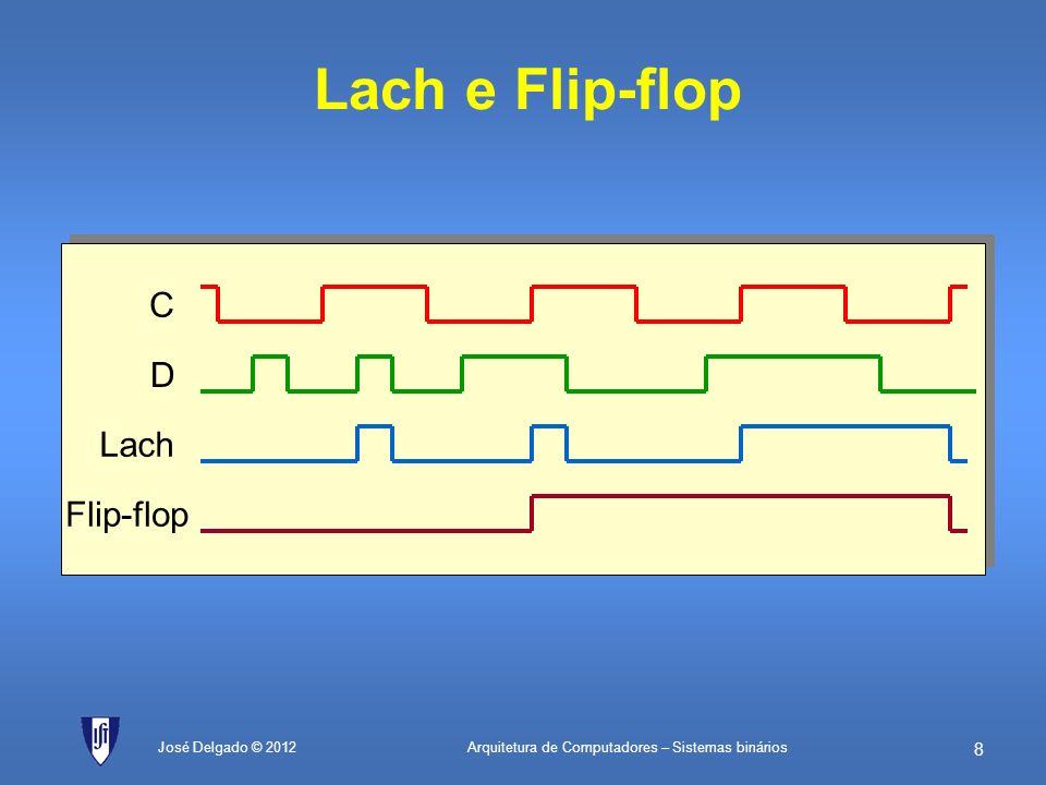 Lach e Flip-flop C D Lach Flip-flop José Delgado © 2012