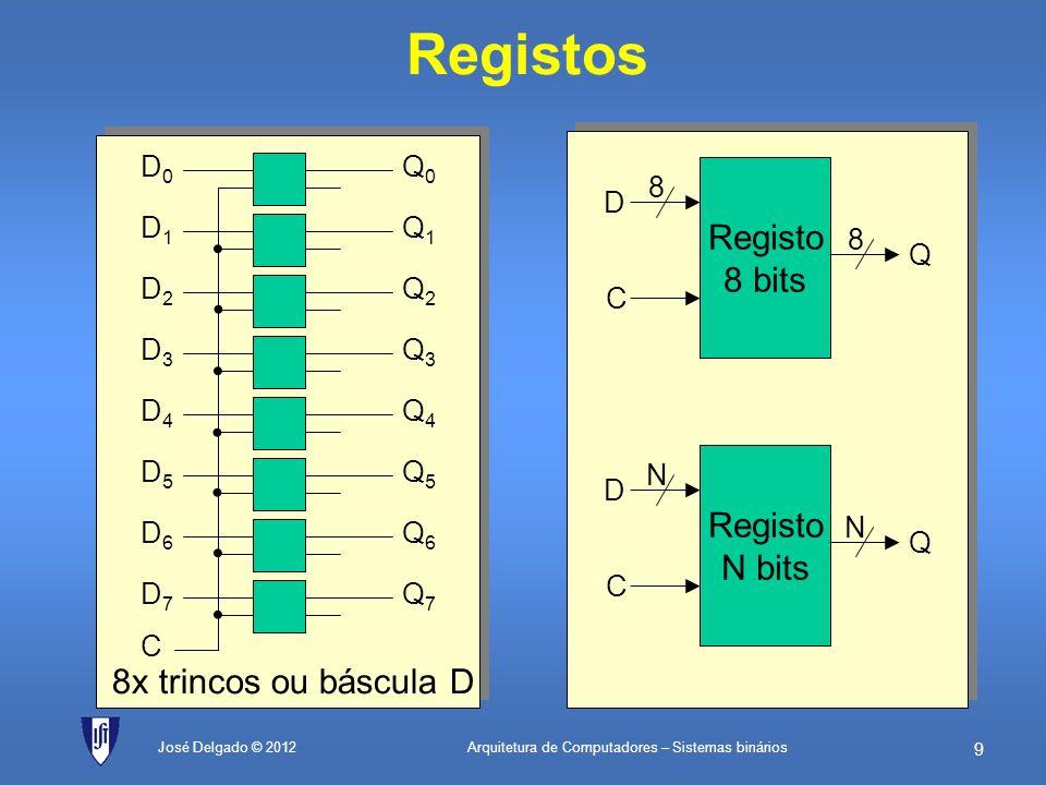 Registos Registo 8 bits • N bits 8x trincos ou báscula D C D0 Q0 D1 Q1