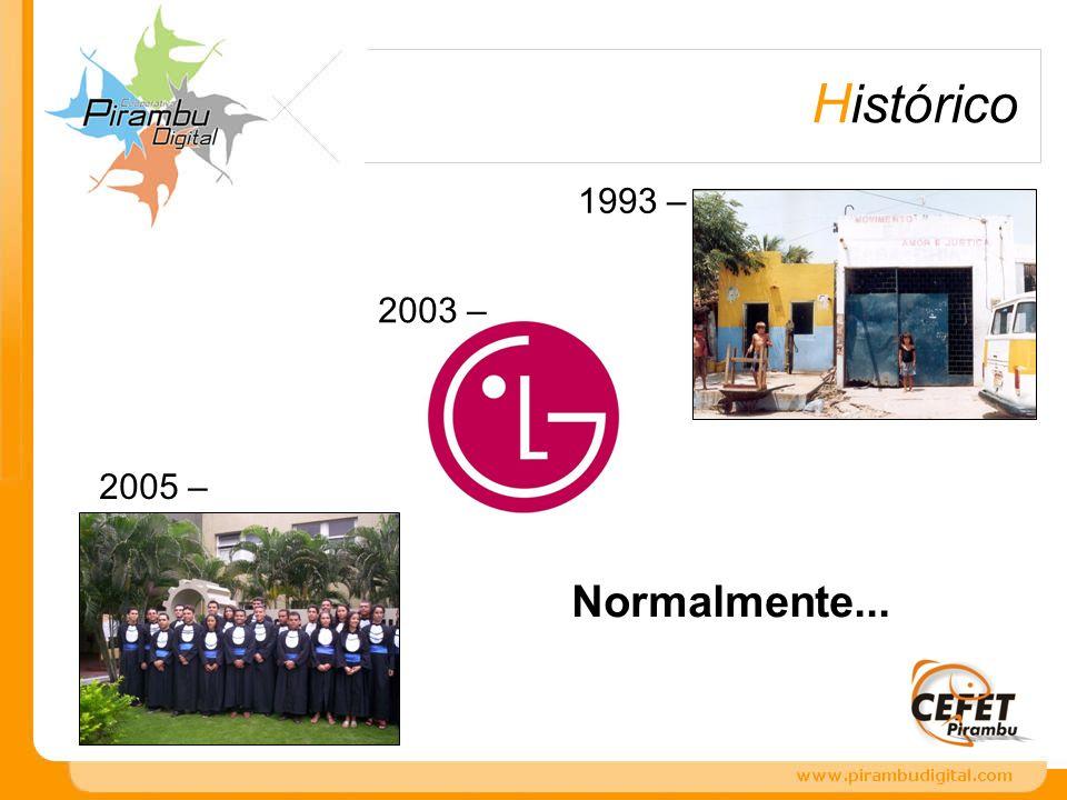 Histórico 1993 – 2003 – 2005 – Normalmente...