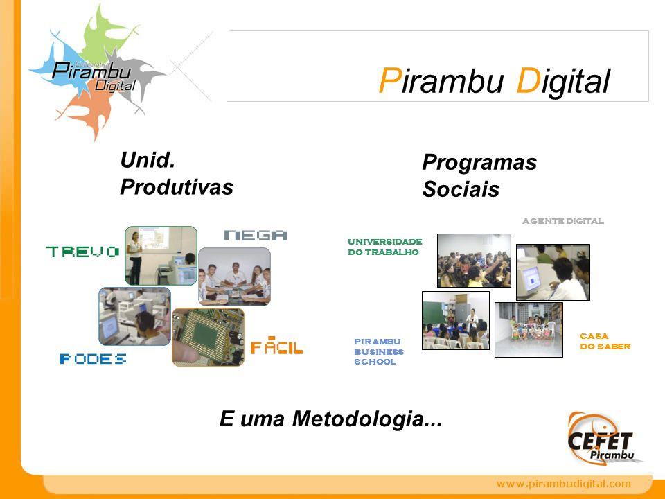 Pirambu Digital Unid. Produtivas Programas Sociais