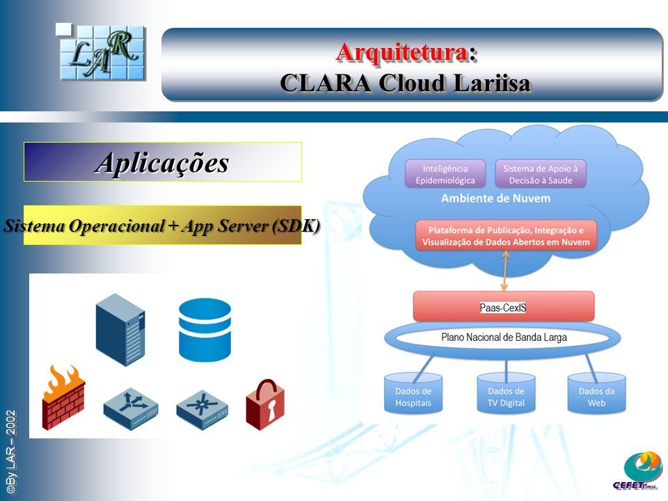 Arquitetura: CLARA Cloud Lariisa