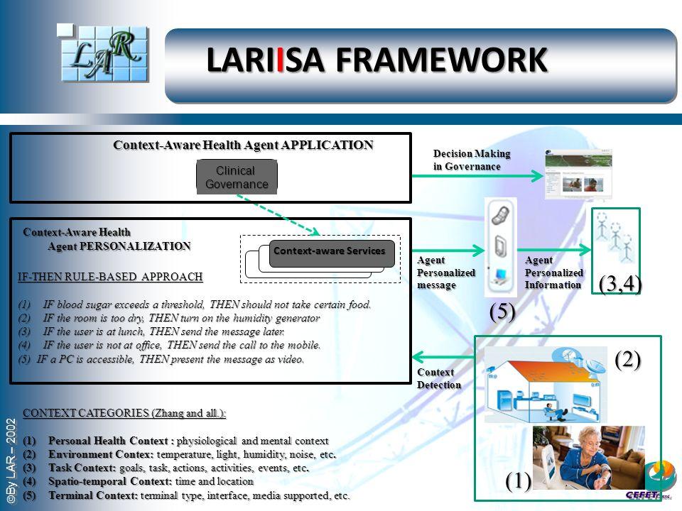 LARIISA FRAMEWORK (3,4) (5) (2) (1)