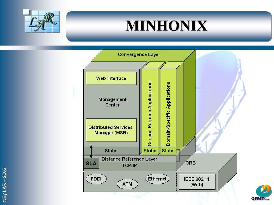 MINHONIX