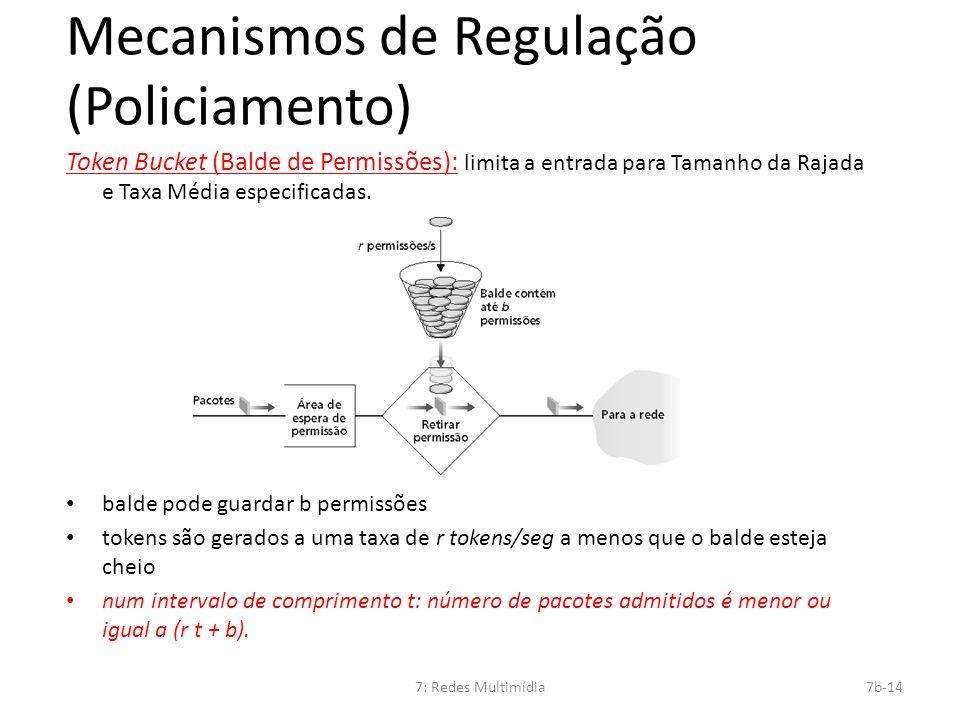 Mecanismos de Regulação (Policiamento)