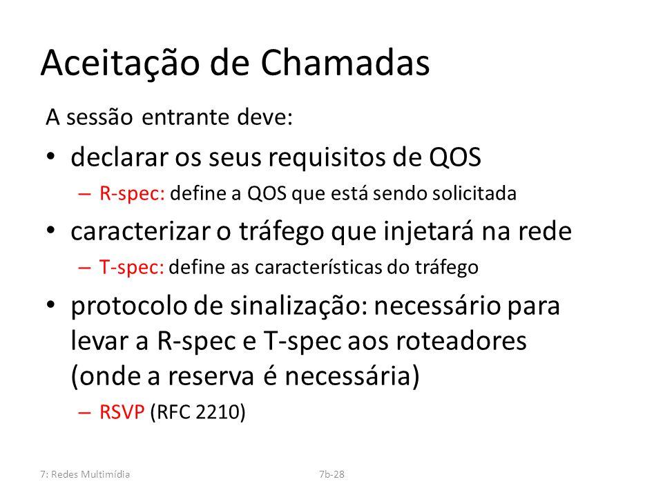 Aceitação de Chamadas declarar os seus requisitos de QOS