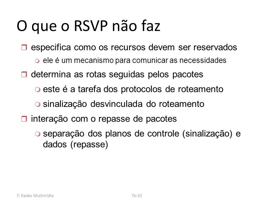 O que o RSVP não faz especifica como os recursos devem ser reservados