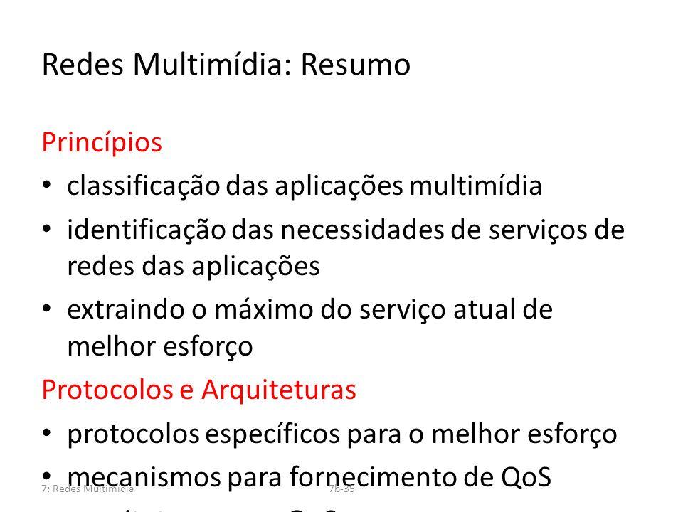 Redes Multimídia: Resumo