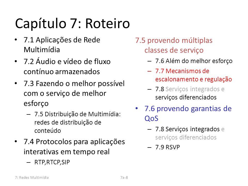 Capítulo 7: Roteiro 7.1 Aplicações de Rede Multimídia