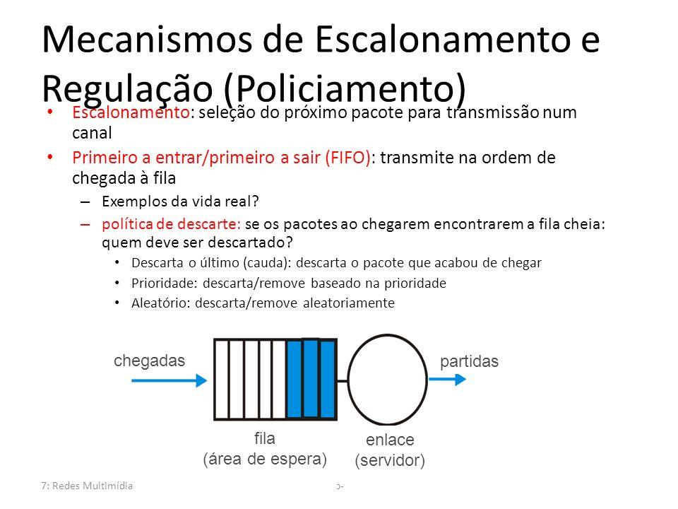 Mecanismos de Escalonamento e Regulação (Policiamento)