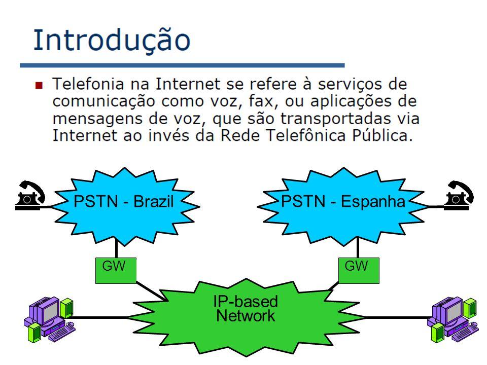 PSTN - Brazil PSTN - Espanha GW GW IP-based Network