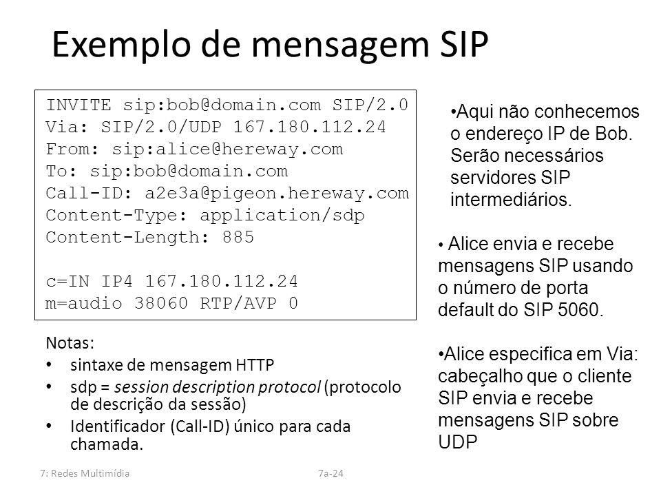 Exemplo de mensagem SIP