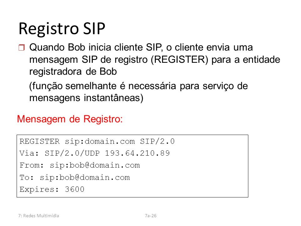 Registro SIP Quando Bob inicia cliente SIP, o cliente envia uma mensagem SIP de registro (REGISTER) para a entidade registradora de Bob.