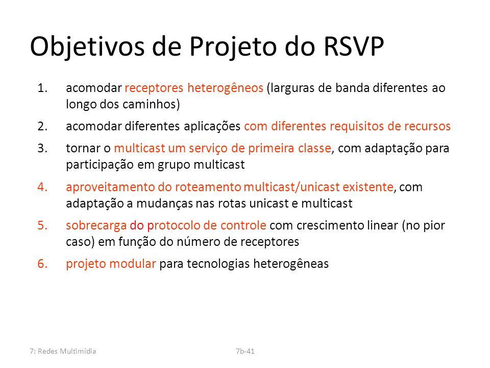 Objetivos de Projeto do RSVP