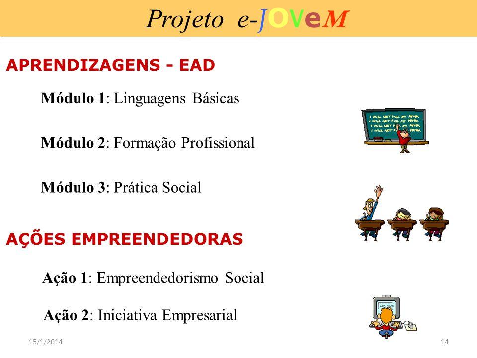 Projeto e-JOVeM APRENDIZAGENS - EAD Módulo 1: Linguagens Básicas