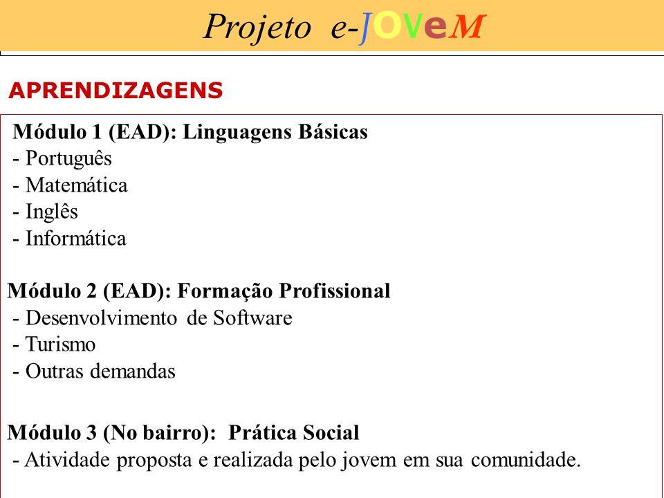 Projeto e-JOVeM APRENDIZAGENS Módulo 1 (EAD): Linguagens Básicas