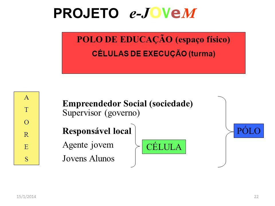 PROJETO e-JOVeM POLO DE EDUCAÇÃO (espaço físico)
