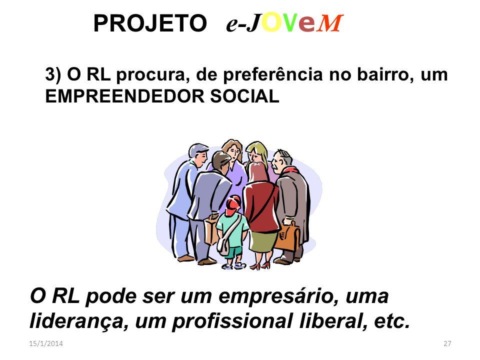 PROJETO e-JOVeM 3) O RL procura, de preferência no bairro, um EMPREENDEDOR SOCIAL.