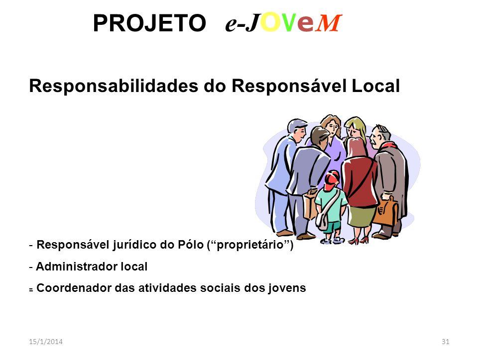 PROJETO e-JOVeM Responsabilidades do Responsável Local