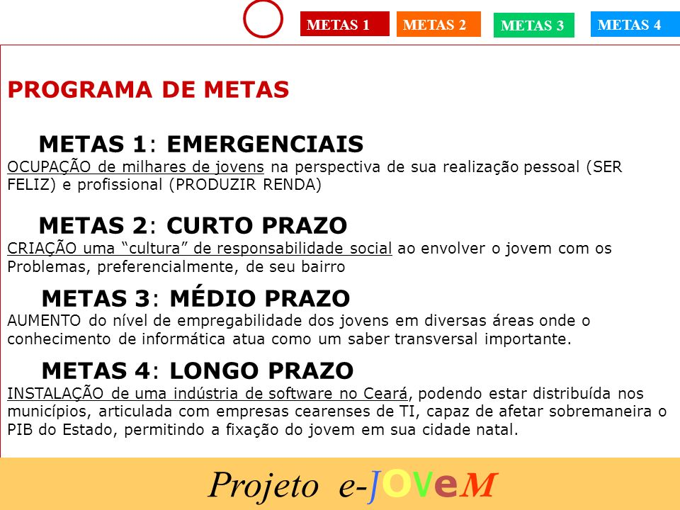 Projeto e-JOVeM PROGRAMA DE METAS METAS 1: EMERGENCIAIS