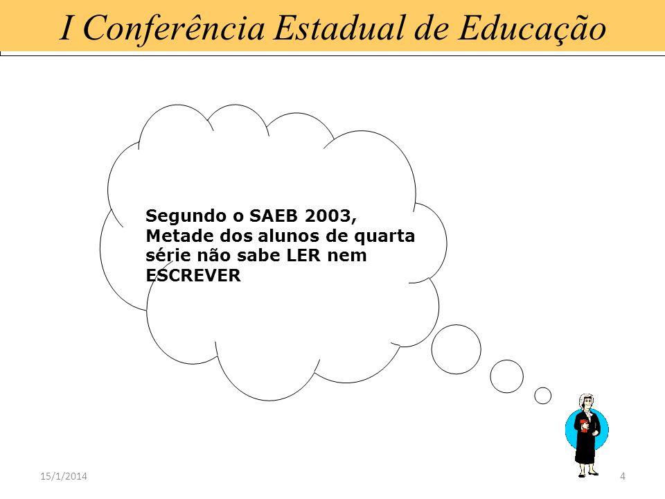 I Conferência Estadual de Educação