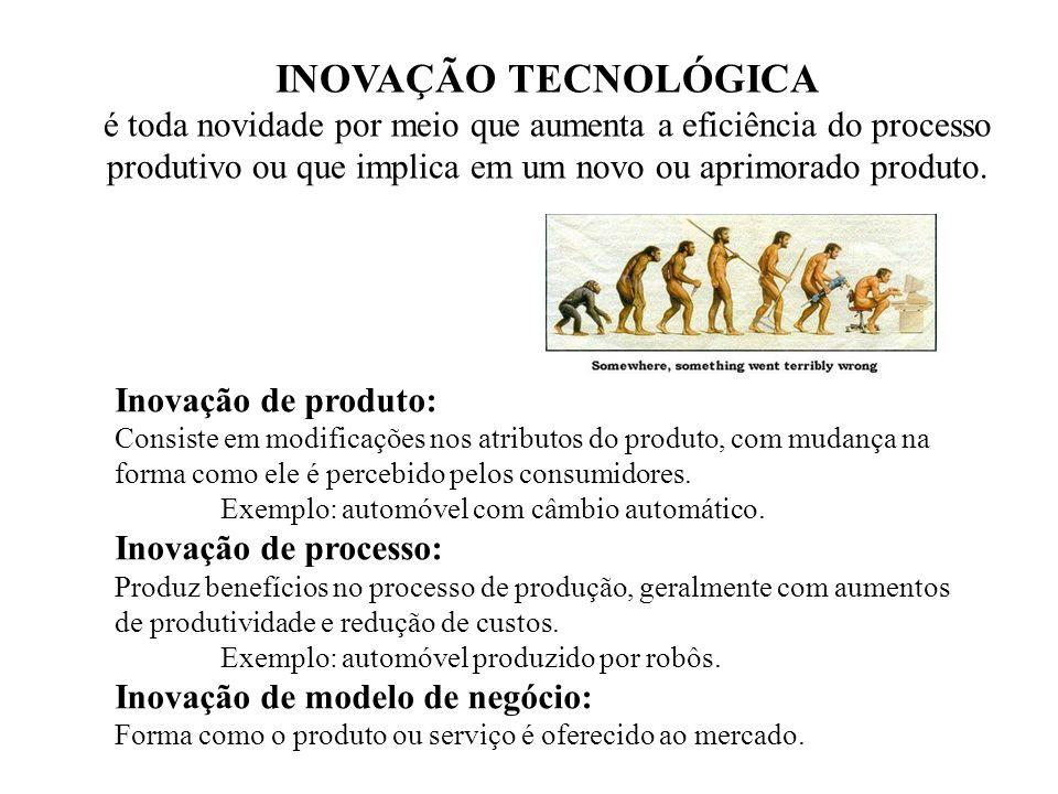 INOVAÇÃO TECNOLÓGICA é toda novidade por meio que aumenta a eficiência do processo produtivo ou que implica em um novo ou aprimorado produto.