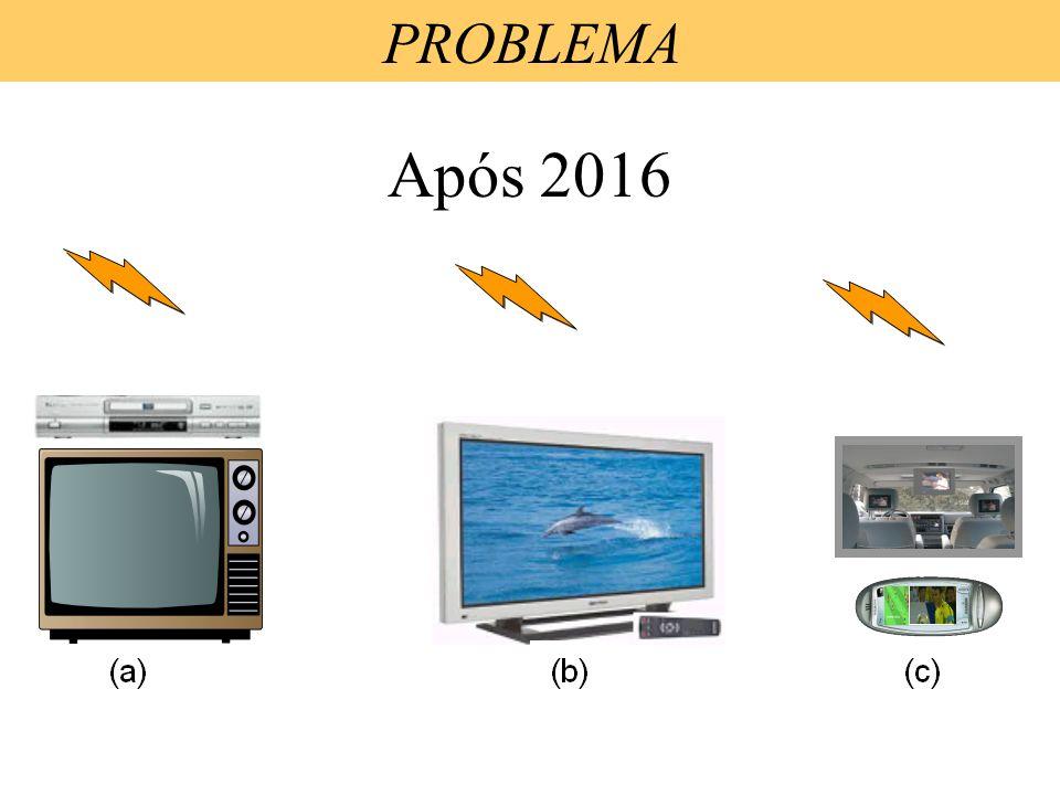 PROBLEMA Após 2016