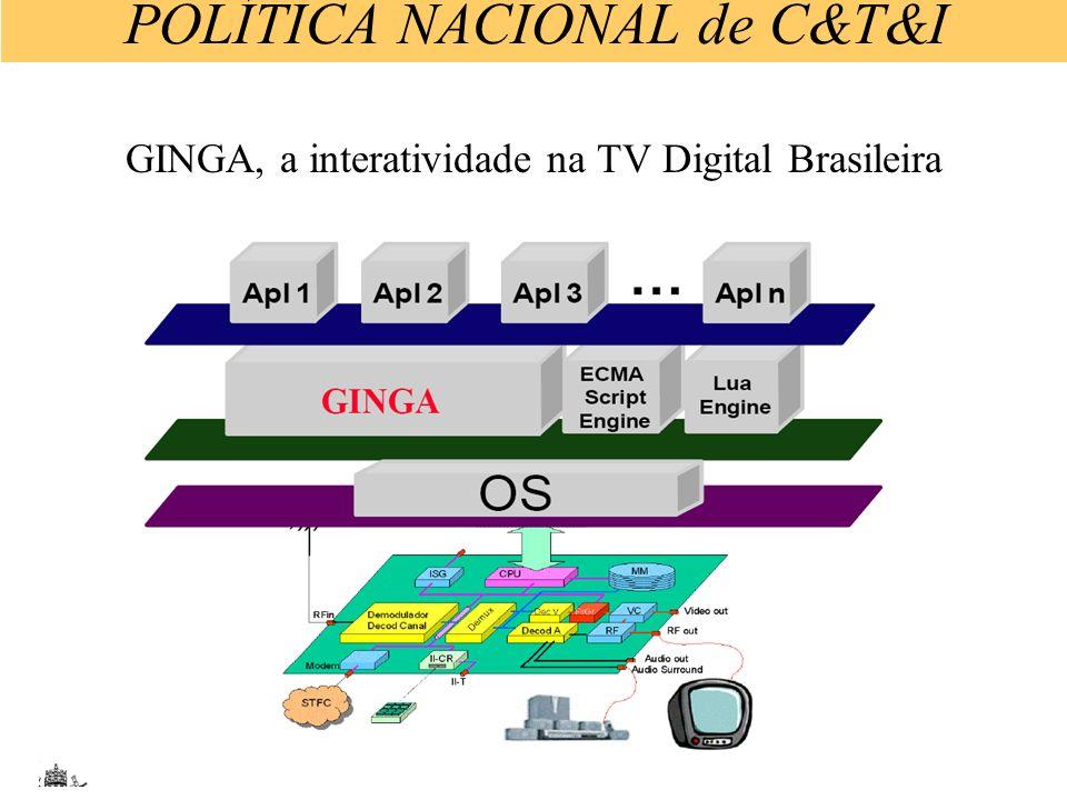 GINGA, a interatividade na TV Digital Brasileira