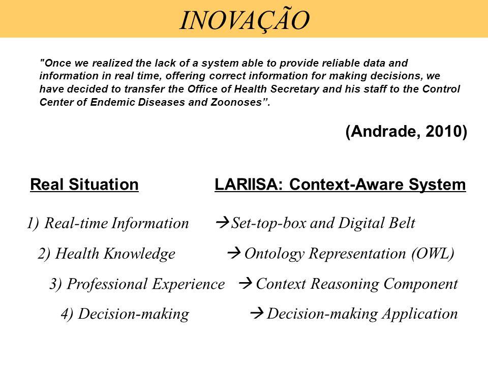 INOVAÇÃO (Andrade, 2010) Real Situation LARIISA: Context-Aware System
