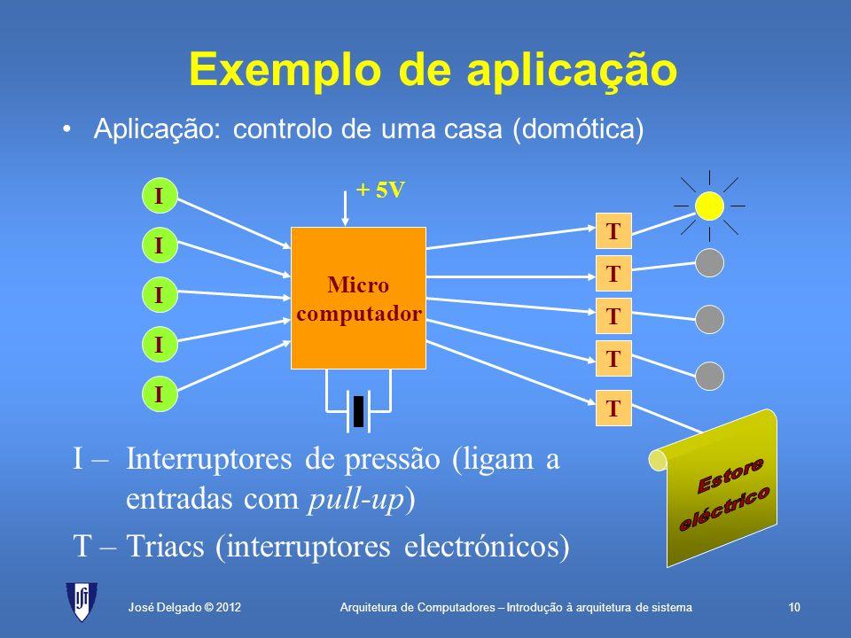 Exemplo de aplicação Aplicação: controlo de uma casa (domótica) Micro. computador. T. I.