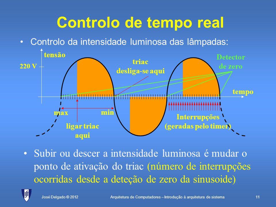 Controlo de tempo real Controlo da intensidade luminosa das lâmpadas: tempo. tensão. 220 V. Detector.