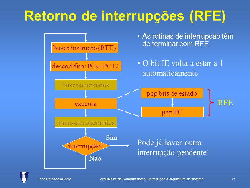 Retorno de interrupções (RFE)