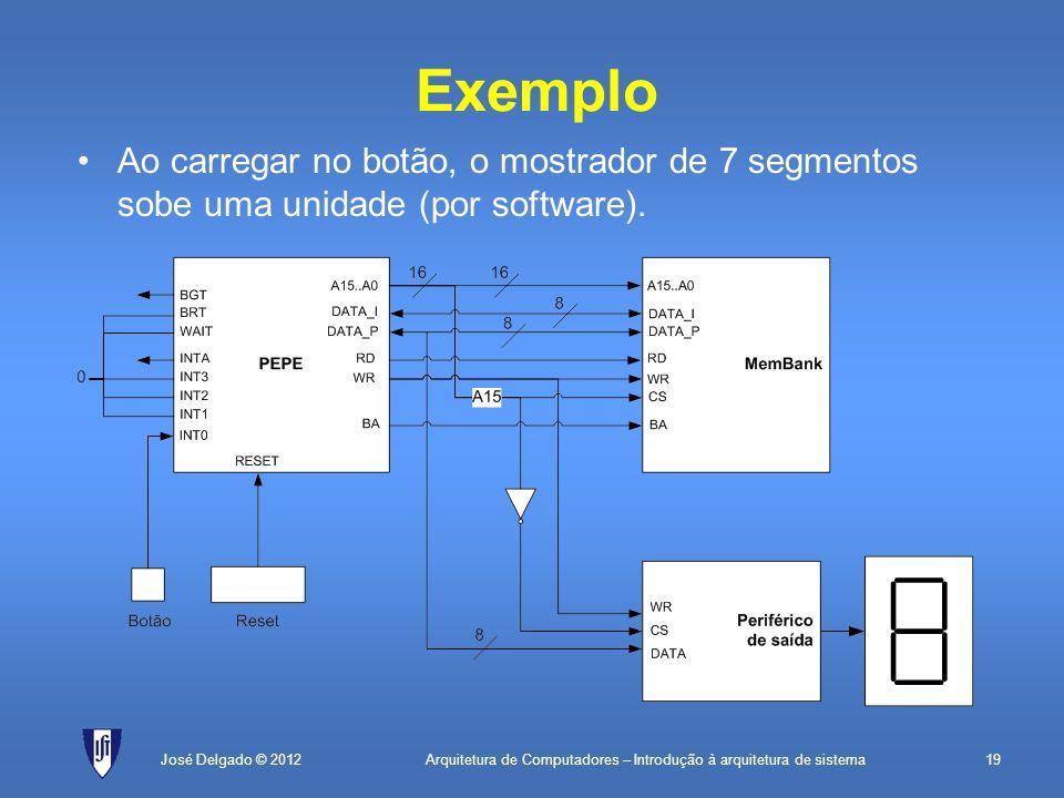 Exemplo Ao carregar no botão, o mostrador de 7 segmentos sobe uma unidade (por software).