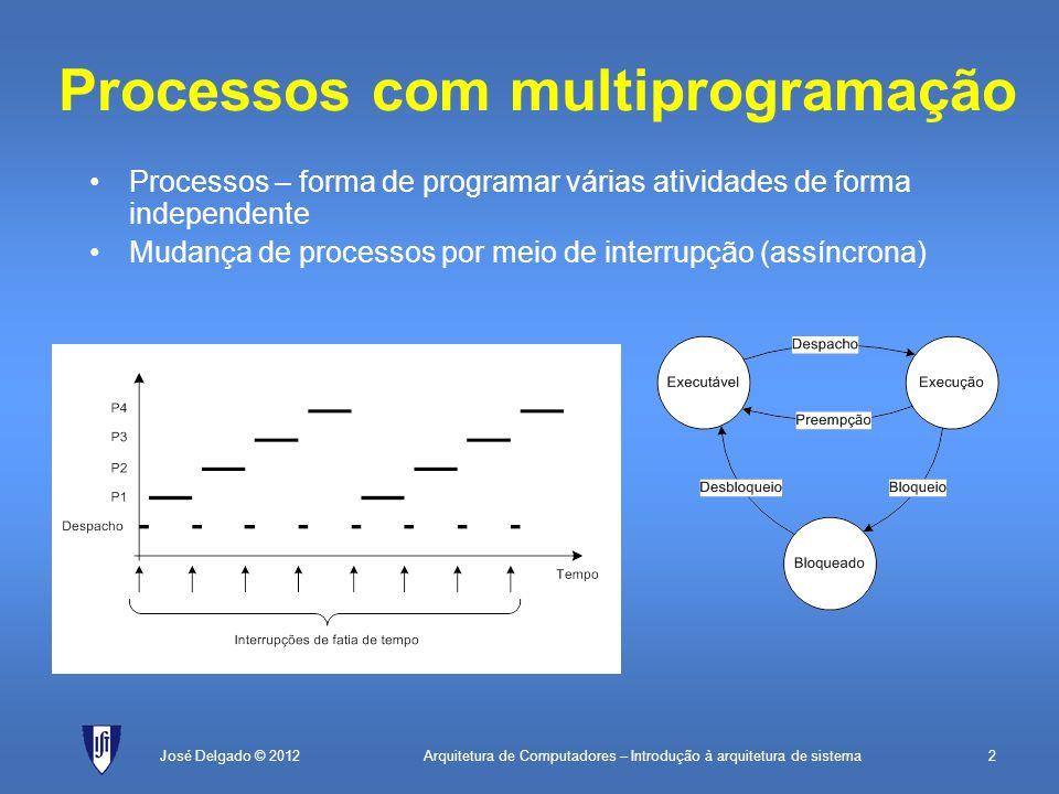 Processos com multiprogramação