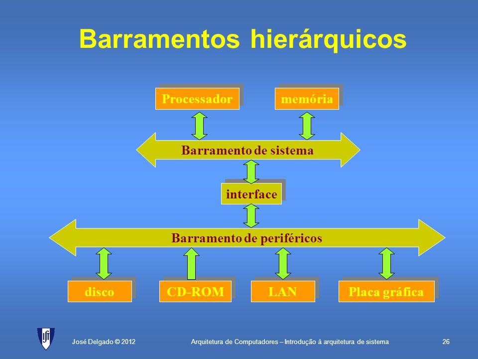 Barramentos hierárquicos