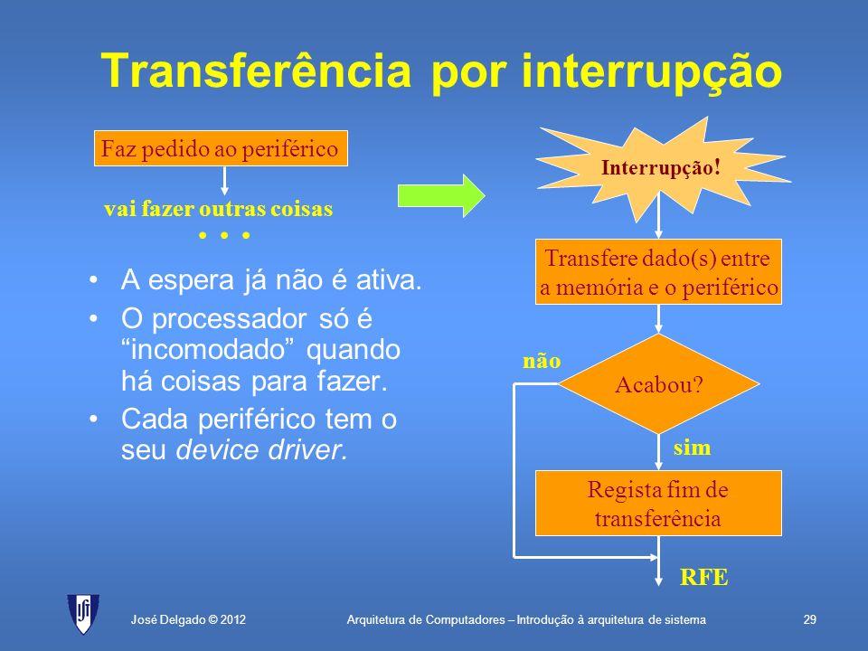 Transferência por interrupção