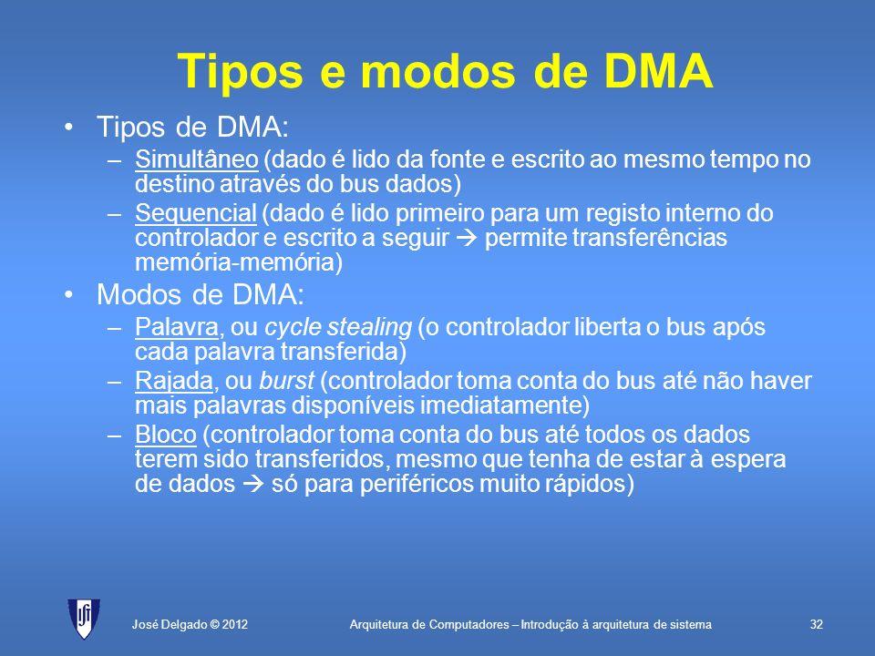 Tipos e modos de DMA Tipos de DMA: Modos de DMA: