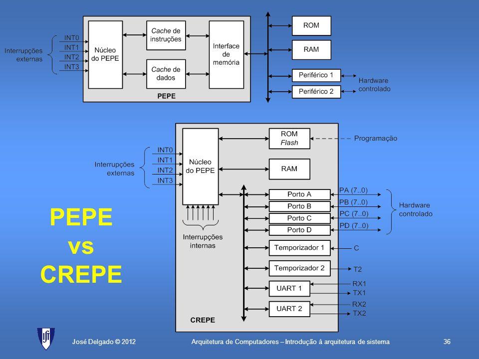 PEPE vs CREPE José Delgado © 2012