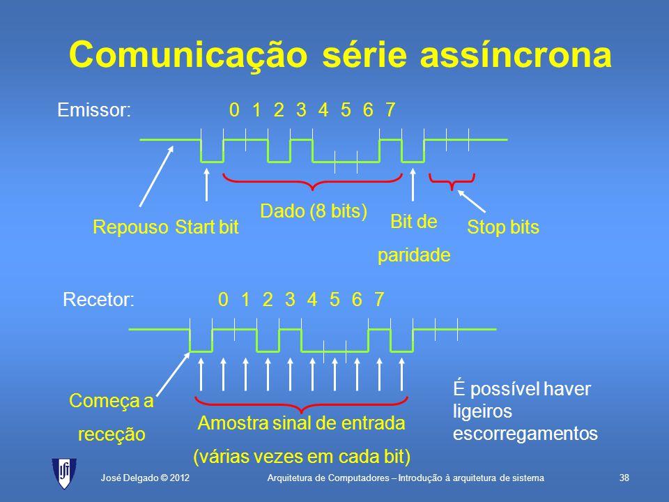 Comunicação série assíncrona