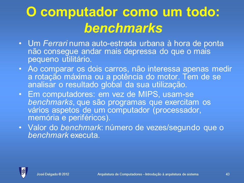 O computador como um todo: benchmarks